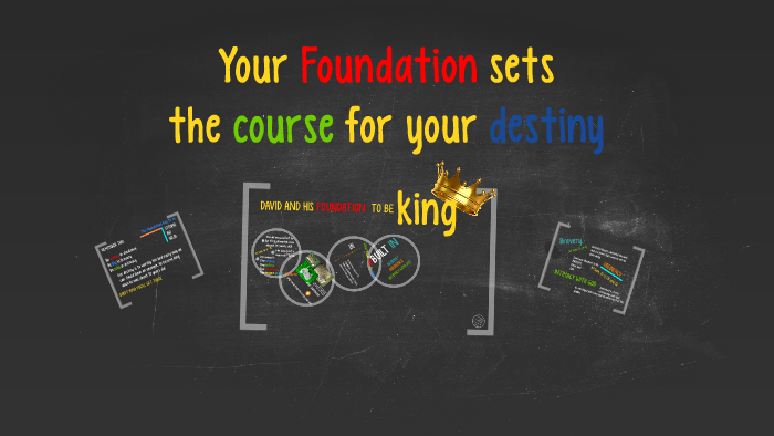Setting The Course Of Your Destiny